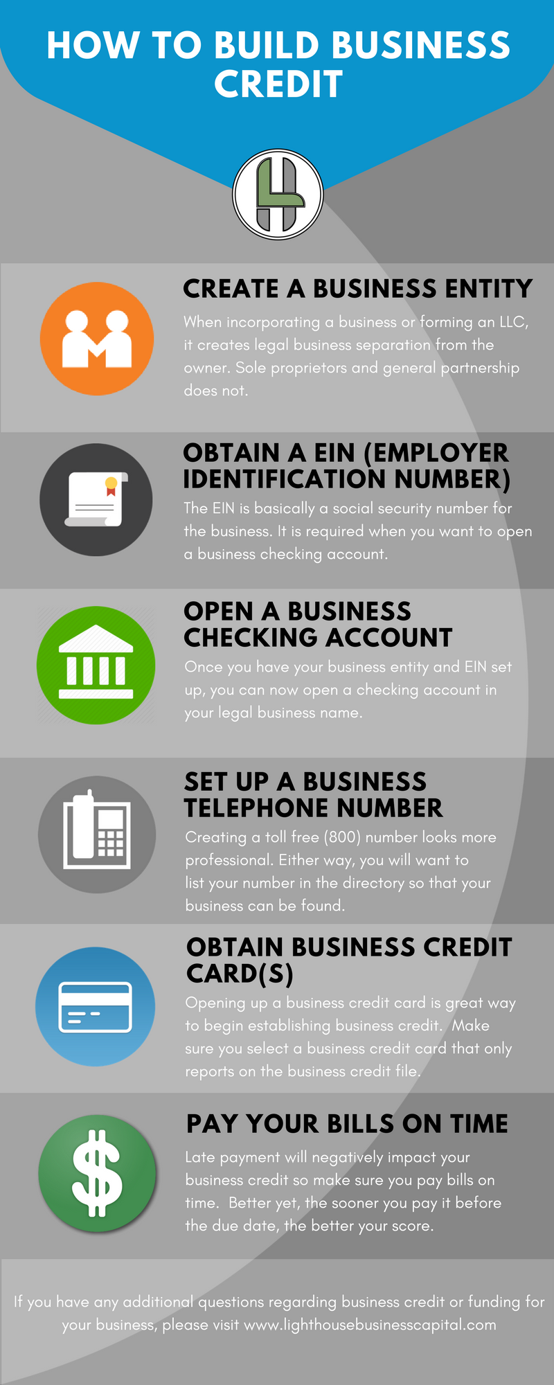 How to establish business credit lighthouse business capital how to establish business credit reheart Image collections